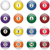 Colored Pool Balls Set from Zero to Fifteen Stock Photography