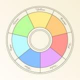 Colored spectrum Stock Photo