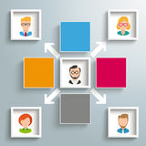 4 Colored Squares 5 Frames Outsourcing Arrows Humans. Infographic design with squares and humans on the gray background stock illustration