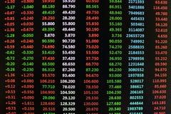 Colored ticker board on black Stock Image