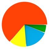 Coloree el diagrama de empanada Foto de archivo libre de regalías