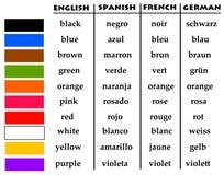 Colores de la lengua Foto de archivo libre de regalías