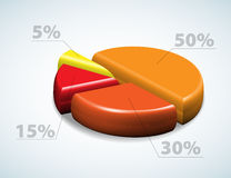 Colorful 3d pie chart graph. With percentages Stock Photos