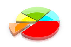 Colorful 3d pie graph Royalty Free Stock Photos
