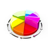 Colorful 3d pie graph isolated on white. Colorful 3d pie graph with arrows around isolated on white Royalty Free Stock Photography
