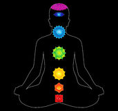 Colorful all chakras of body. Colorful charka of body illustration Stock Images