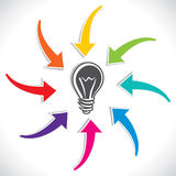 Colorful arrow point to bulb Royalty Free Stock Photo