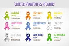 Colorful awareness ribbons  over white background. vector infographics. Colorful awareness  ribbons  over white background. vector infographics Royalty Free Stock Photography