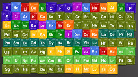 Colorful background of Periodic Table of the Elements Stock Images