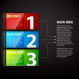 3 colorful banners, numbered from one to three, with arrows leading to the main idea. Stock Image