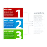 3 colorful banners, numbered from one to three, with arrows leading to the main idea. Useful for demonstrations and presentations Royalty Free Stock Image