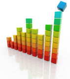 Colorful bar chart Royalty Free Stock Image