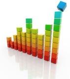 Colorful bar chart Royalty Free Stock Image