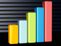 Colorful bar graph. A colorful bar graph or chart Stock Image