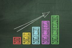 Colorful business chart on chalkboard. Colorful business chart on the green chalkboard Royalty Free Stock Photography