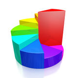 Colorful Business Growth Pie Chart Royalty Free Stock Photos