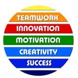 Colorful Business motivation slogans. Illustration of a colorful Business motivation slogans Stock Images