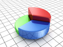 Colorful business pie graph with three parts. 3d Stock Photography