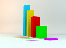 Colorful chart. A colorful chart or graph Royalty Free Stock Photos