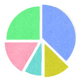 Colorful chart graph pie. Craft by cork board on white isolate (clipping path Stock Photos