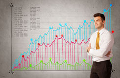 Colorful chart with numbers and businessman. A confident young businessman standing in front of a a chart with graphs and numberswhile talking on the phone Royalty Free Stock Images