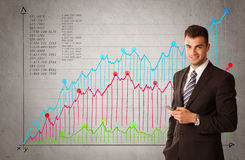 Colorful chart with numbers and businessman. A confident young businessman standing in front of a a chart with graphs and numberswhile talking on the phone Royalty Free Stock Photography