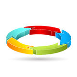 Colorful circle Stock Image