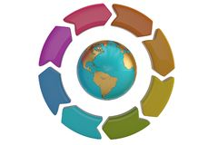 Colorful circle arrows with world globe on white background. 3D