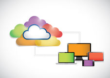 Colorful clouds connected to a set of electronics. stock illustration