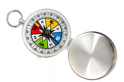 Colorful Compass Stock Photo
