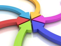 Colorful curving arrows sweep inward to point at the center Stock Photos