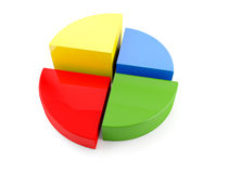 Colorful 3d pie chart graph Stock Photos