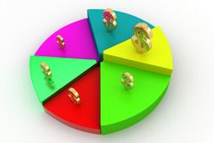 A colorful 3d pie chart graph with dollar symbol Royalty Free Stock Images