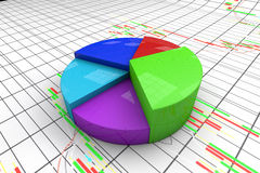 A colorful 3d pie chart graph. Royalty Free Stock Photo