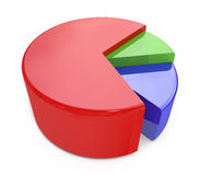 Colorful 3d pie chart graph. High resolution render Stock Photography