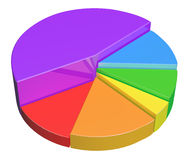 Colorful 3D pie chart icon used in business reports and infographics. Data graph represented by colored segments of a pie chart Royalty Free Stock Photos