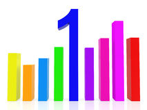 Colorful data graph Royalty Free Stock Photos