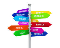 Colorful Direction Sign of Life Balance. Isolated on white background. 3D render Stock Photos