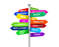 Colorful Direction Sign of Majors Stock Images