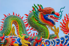 Colorful Dragon on the Roof of Chinese Temple Royalty Free Stock Photography