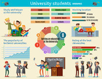 Colorful Education Infographic Concept Royalty Free Stock Photos