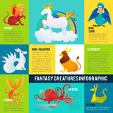 Colorful Fantastic Animals Infographic Concept Royalty Free Stock Image