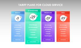 Colorful four tariffs for cloud service, interface for the site stock illustration