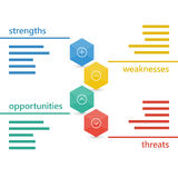 Colorful geometric swot business diagram chart Royalty Free Stock Photography