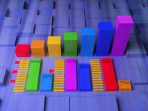 Colorful Graphs. A 3D illustration of colorful bar graphs on blue Royalty Free Stock Photography