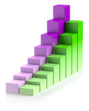 Colorful growing bar chart in two rows business concept Stock Images