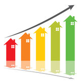 Colorful home price increase graph Stock Photography