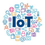 `IoT` concept with relevant icons. Colorful icons arranged in a circular frame illustrating the concept of IoT or the INTERNET OF THINGS vector illustration