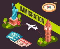 Colorful illustration of immigration from one country to another royalty free illustration