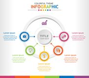 Colorful infographic template with 5 steps, Diagram with titles, Business and general data presentation with icons. Vector infographic Royalty Free Stock Photo